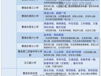 最新整理!2019年曹县城区中小学学区划分、对应楼盘一览表
