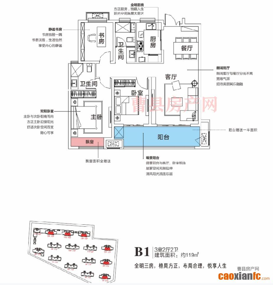 B1天润公馆3期